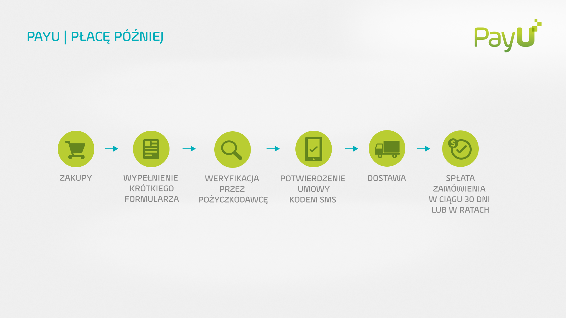 Place-pozniej_infografika_kupujacy(2).png